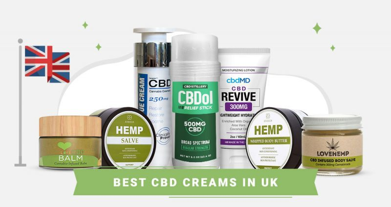 Best CBD Cream UK